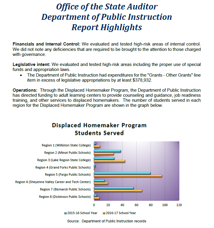 2017 Public Instruction Highlights Page.PNG