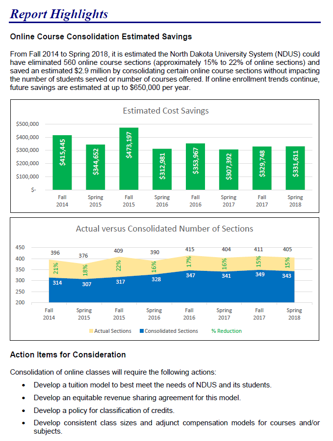 Report Highlights Page - NDUS Online Education - 2018.PNG