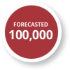Forecasted 100,000 Jobs Nationwide